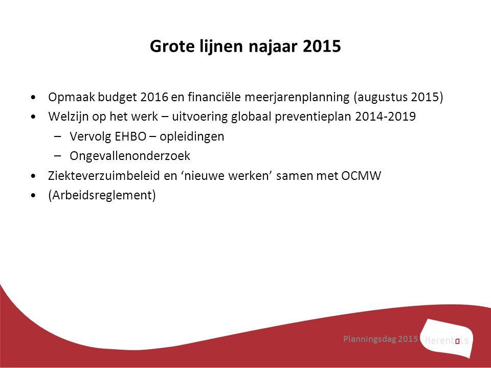Grote lijnen najaar 2015 Opmaak budget 2016 en financiële meerjarenplanning (augustus 2015) Welzijn op het werk – uitvoering globaal preventieplan 201