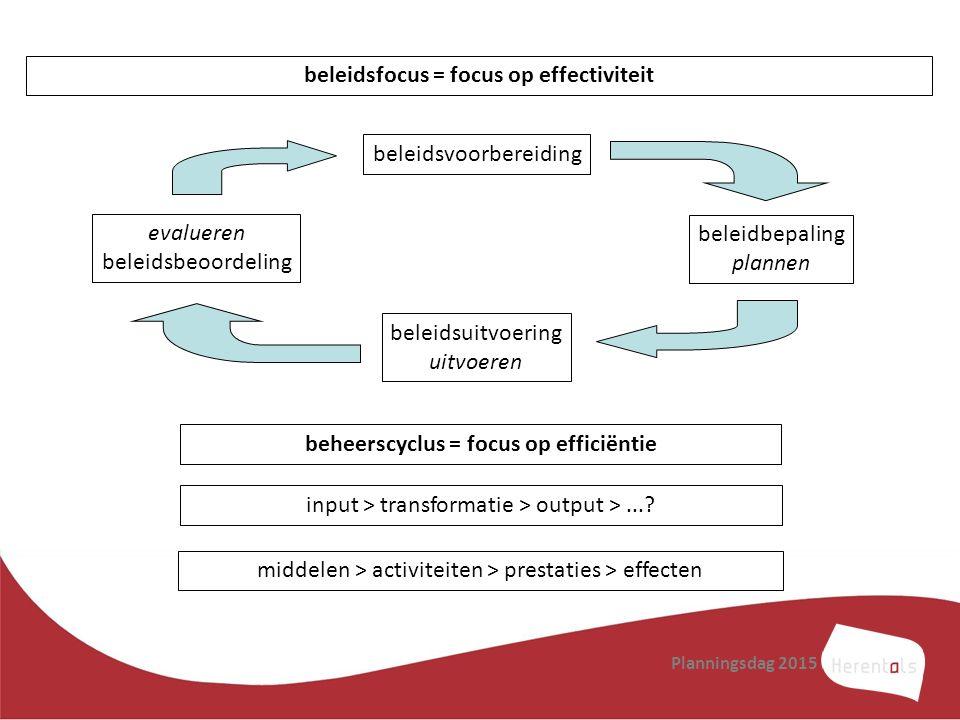 Planningsdag 2015 beleidsfocus = focus op effectiviteit beleidsvoorbereiding beleidsuitvoering uitvoeren evalueren beleidsbeoordeling beleidbepaling p