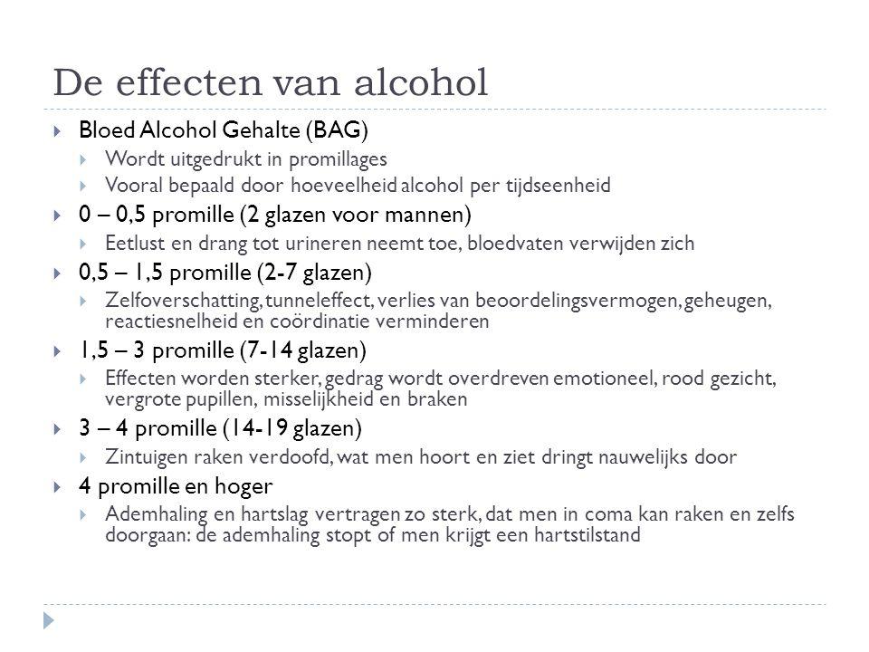 De effecten van alcohol  Bloed Alcohol Gehalte (BAG)  Wordt uitgedrukt in promillages  Vooral bepaald door hoeveelheid alcohol per tijdseenheid  0