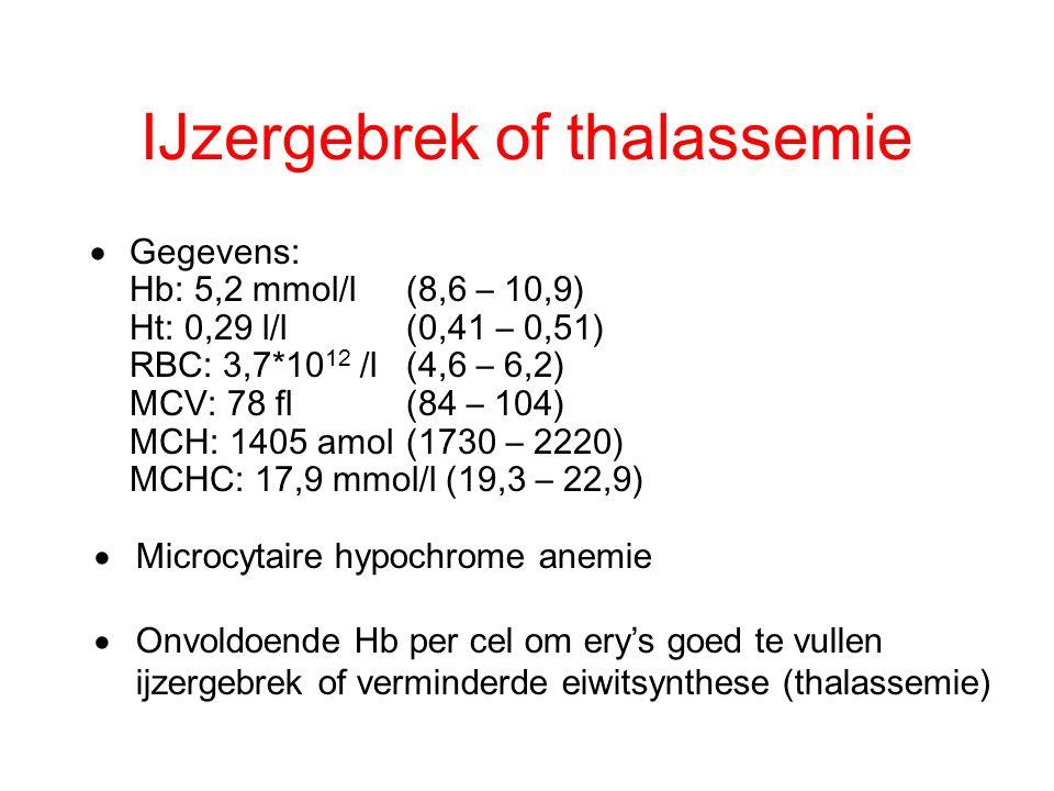 IJzergebrek of thalassemie  Gegevens: Hb: 5,2 mmol/l (8,6 – 10,9) Ht: 0,29 l/l(0,41 – 0,51) RBC: 3,7*10 12 /l(4,6 – 6,2) MCV: 78 fl(84 – 104) MCH: 14
