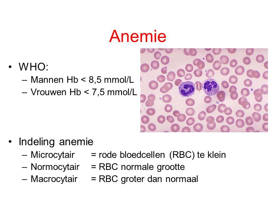 Anemie WHO: –Mannen Hb < 8,5 mmol/L –Vrouwen Hb < 7,5 mmol/L Indeling anemie –Microcytair= rode bloedcellen (RBC) te klein –Normocytair= RBC normale g