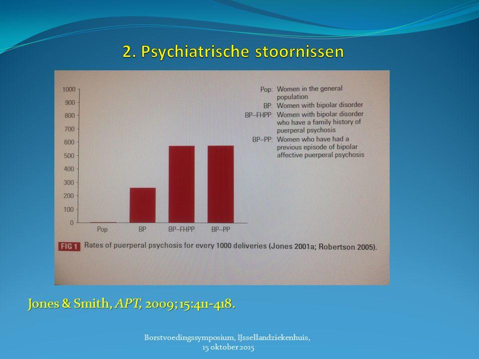 Jones & Smith, APT, 2009; 15:411-418. Borstvoedingssymposium, IJssellandziekenhuis, 15 oktober 2015