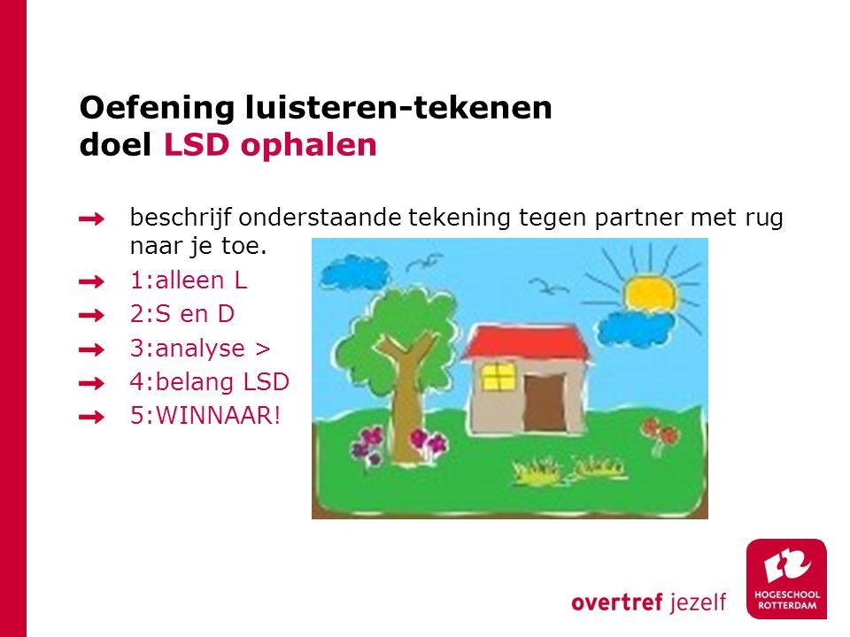 Oefening luisteren-tekenen doel LSD ophalen beschrijf onderstaande tekening tegen partner met rug naar je toe. 1:alleen L 2:S en D 3:analyse > 4:belan