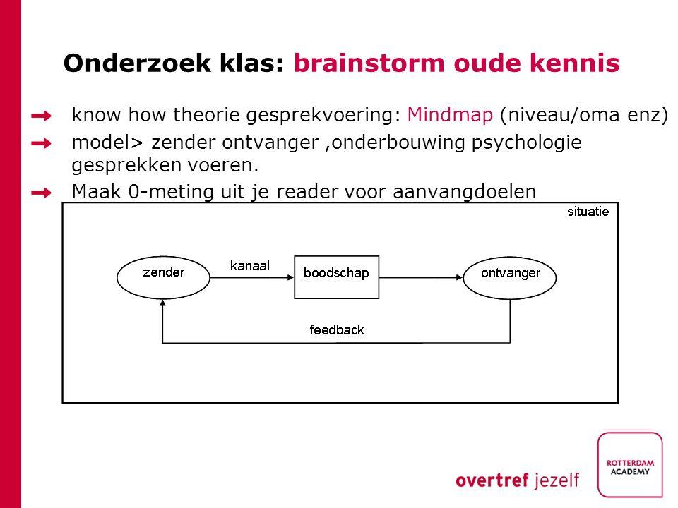 Onderzoek klas: brainstorm oude kennis know how theorie gesprekvoering: Mindmap (niveau/oma enz) model> zender ontvanger,onderbouwing psychologie gesp