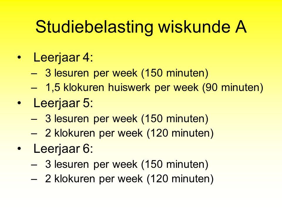 Studiebelasting wiskunde A Leerjaar 4: –3 lesuren per week (150 minuten) –1,5 klokuren huiswerk per week (90 minuten) Leerjaar 5: –3 lesuren per week