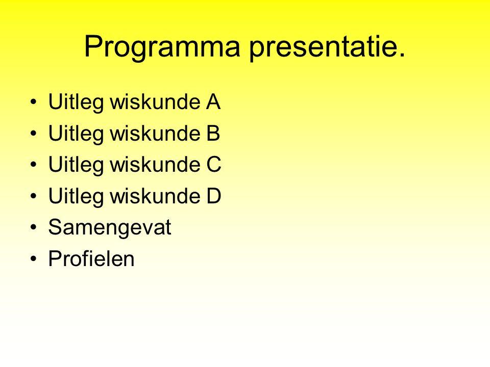 Programma presentatie. Uitleg wiskunde A Uitleg wiskunde B Uitleg wiskunde C Uitleg wiskunde D Samengevat Profielen