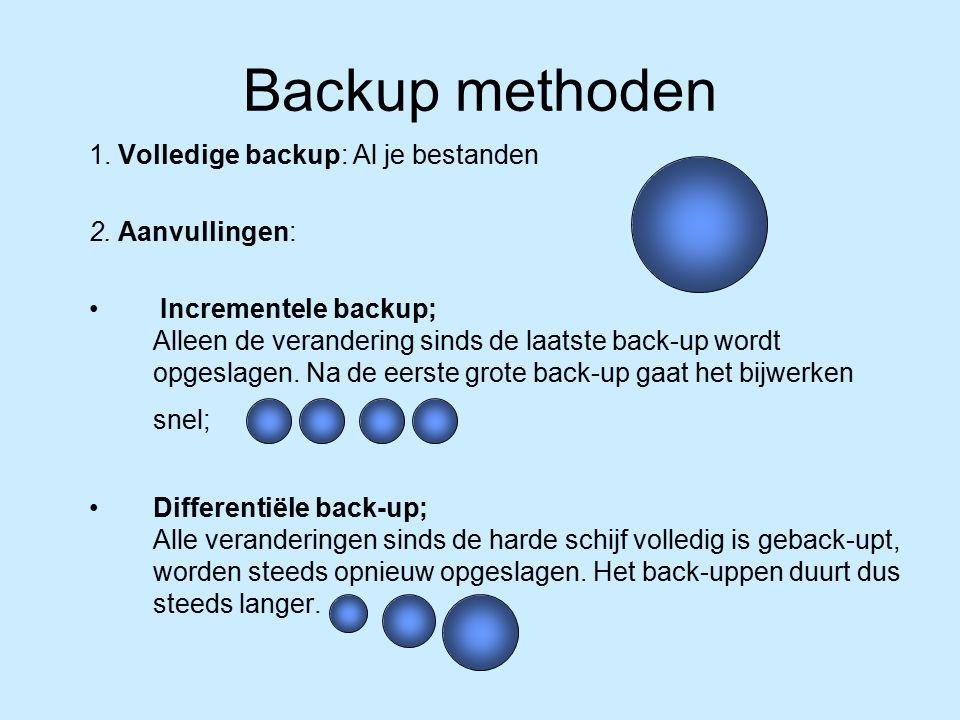 1. Volledige backup: Al je bestanden 2.