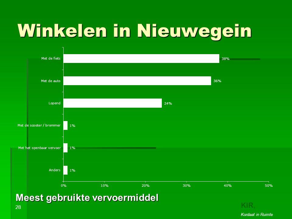 Winkelen in Nieuwegein Meest gebruikte vervoermiddel 28 KIR, Kordaat in Ruimte