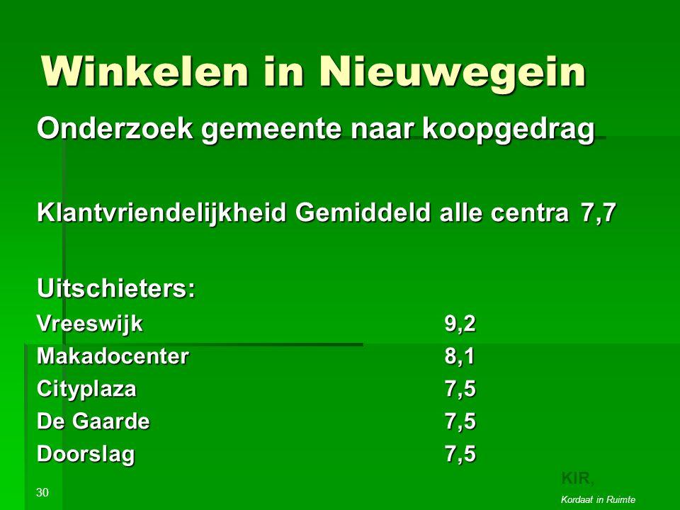 Winkelen in Nieuwegein Onderzoek gemeente naar koopgedrag Klantvriendelijkheid Gemiddeld alle centra7,7 Uitschieters: Vreeswijk9,2 Makadocenter8,1 Cityplaza7,5 De Gaarde7,5 Doorslag7,5 30 KIR, Kordaat in Ruimte