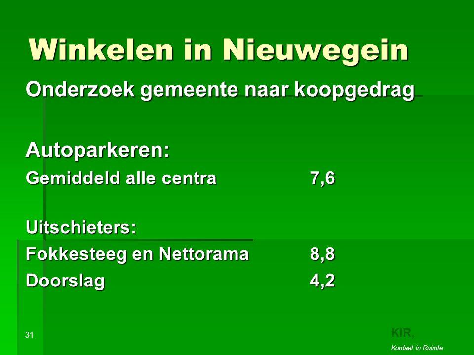 Winkelen in Nieuwegein Onderzoek gemeente naar koopgedrag Autoparkeren: Gemiddeld alle centra7,6 Uitschieters: Fokkesteeg en Nettorama8,8 Doorslag4,2 31 KIR, Kordaat in Ruimte