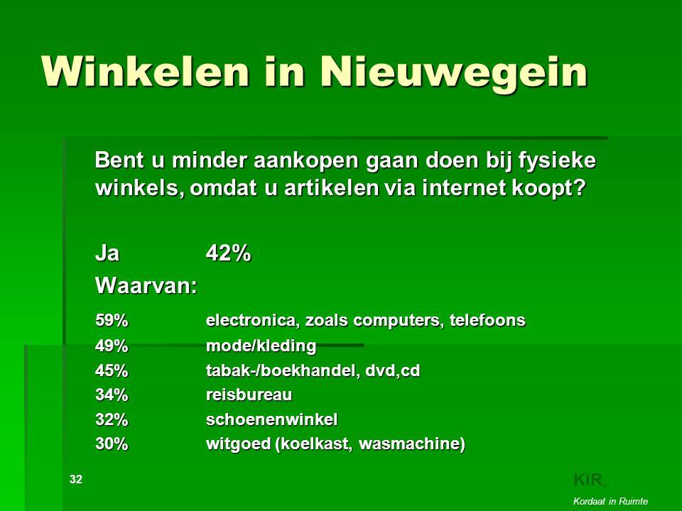 Winkelen in Nieuwegein Bent u minder aankopen gaan doen bij fysieke winkels, omdat u artikelen via internet koopt.