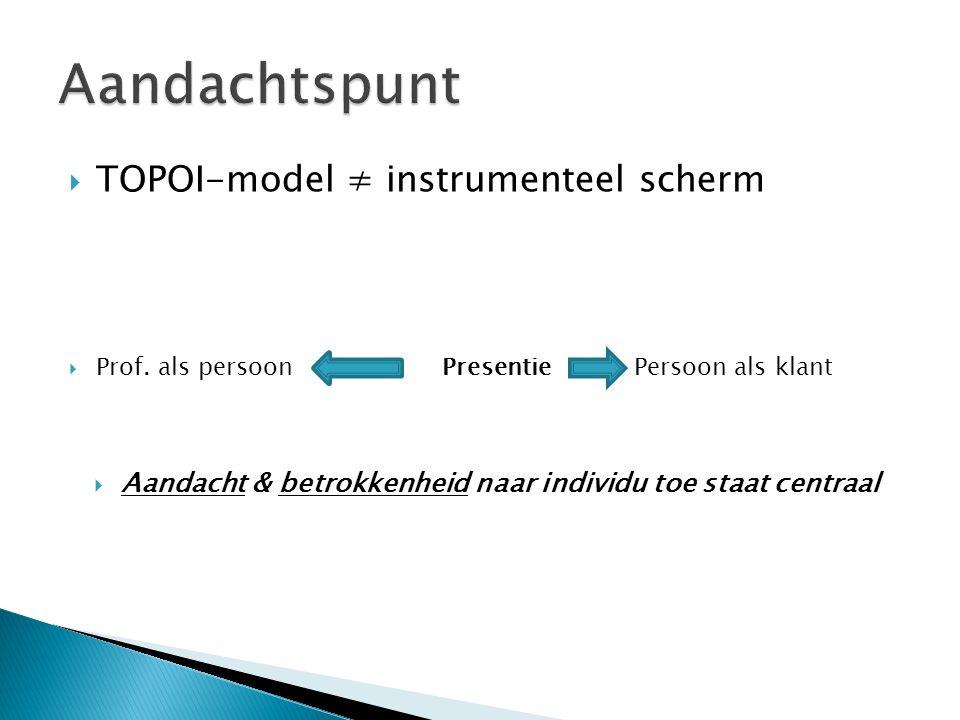  TOPOI-model ≠ instrumenteel scherm  Prof. als persoon PresentiePersoon als klant  Aandacht & betrokkenheid naar individu toe staat centraal