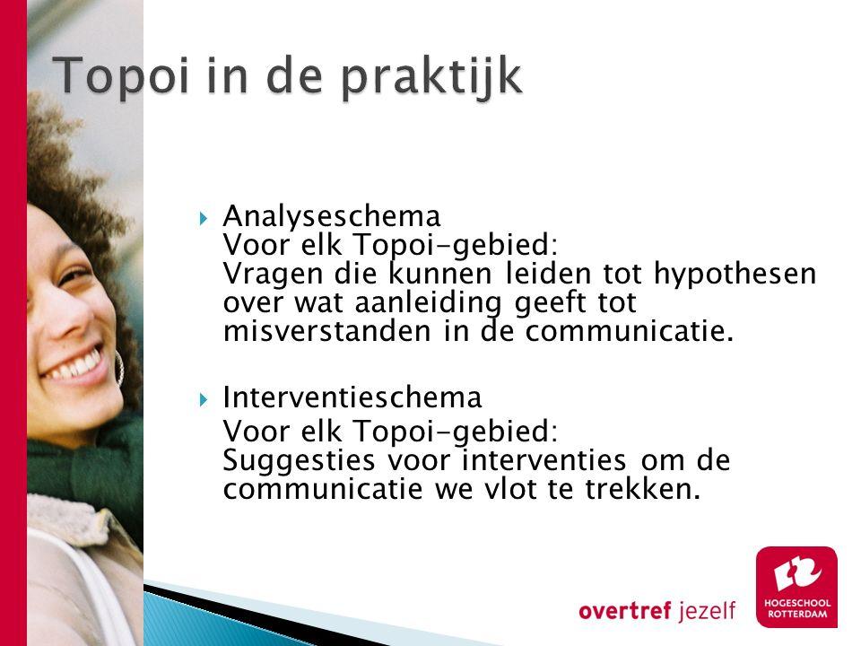  Analyseschema Voor elk Topoi-gebied: Vragen die kunnen leiden tot hypothesen over wat aanleiding geeft tot misverstanden in de communicatie.  Inter