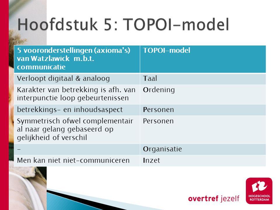 5 vooronderstellingen (axioma's) van Watzlawick m.b.t. communicatie TOPOI-model Verloopt digitaal & analoogTaal Karakter van betrekking is afh. van in