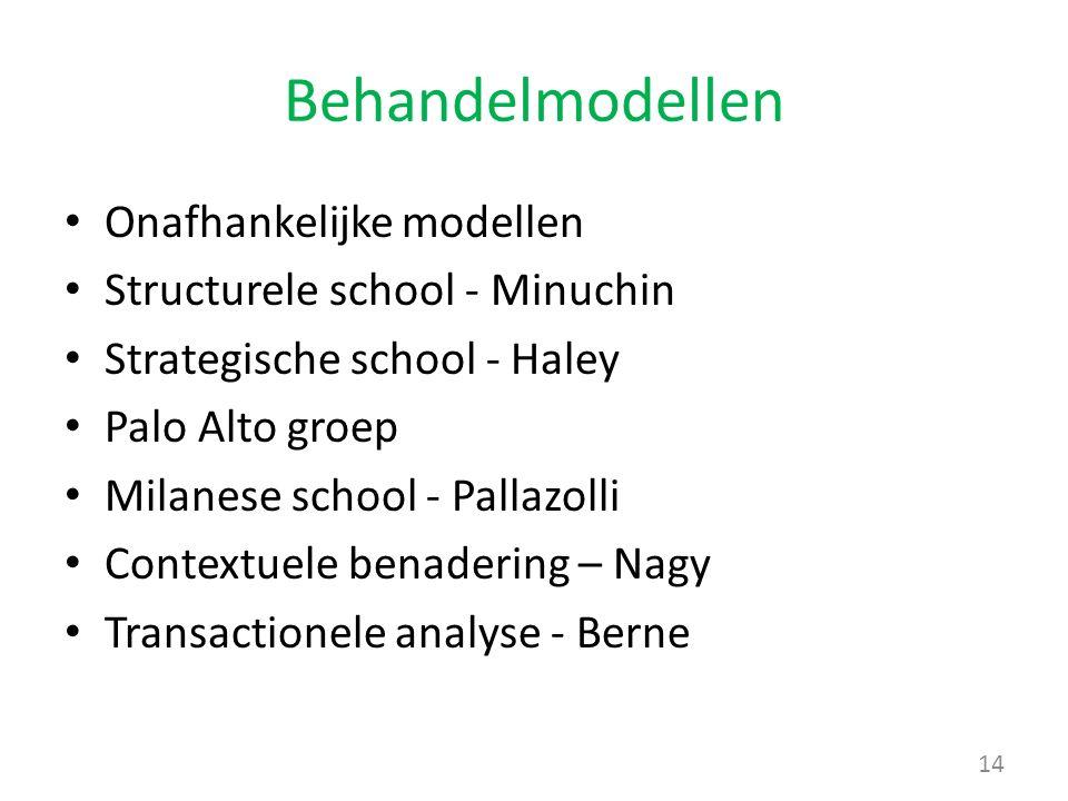 Behandelmodellen Onafhankelijke modellen Structurele school - Minuchin Strategische school - Haley Palo Alto groep Milanese school - Pallazolli Contex
