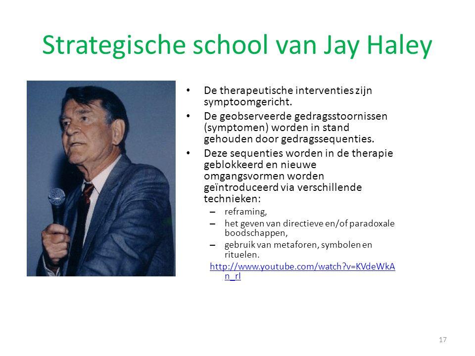 Strategische school van Jay Haley De therapeutische interventies zijn symptoomgericht. De geobserveerde gedragsstoornissen (symptomen) worden in stand