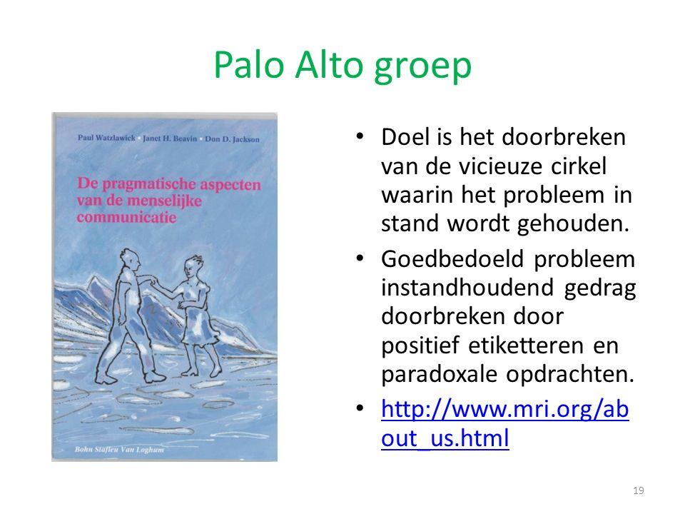 Palo Alto groep Doel is het doorbreken van de vicieuze cirkel waarin het probleem in stand wordt gehouden. Goedbedoeld probleem instandhoudend gedrag