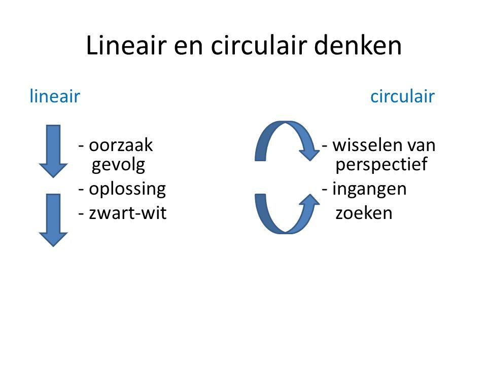 Lineair en circulair denken lineaircirculair - oorzaak- wisselen van gevolg perspectief - oplossing- ingangen - zwart-wit zoeken