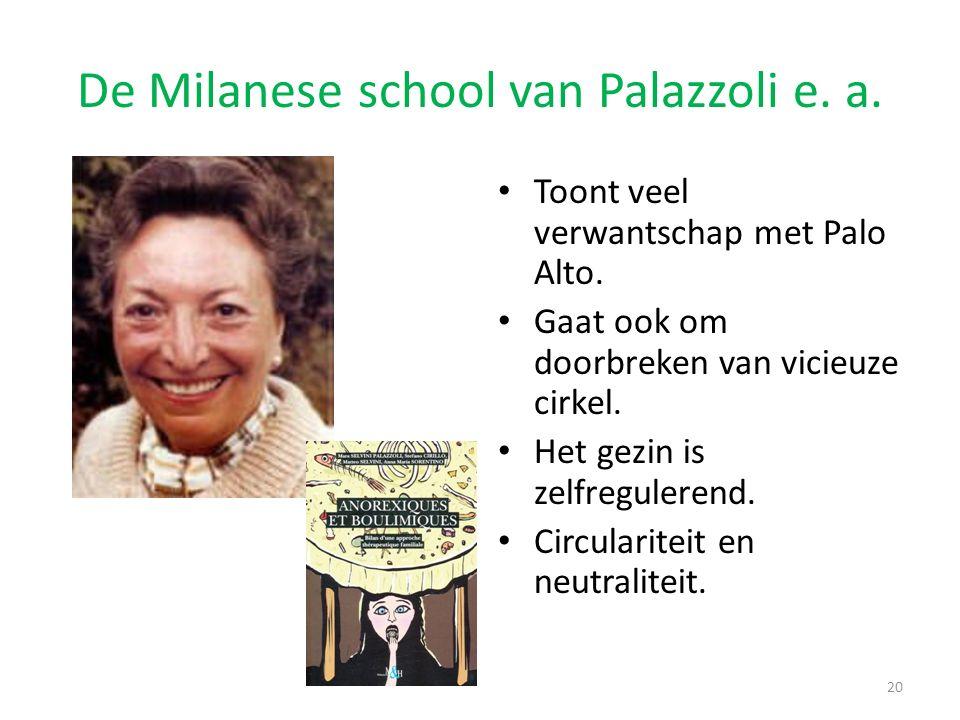 De Milanese school van Palazzoli e. a. Toont veel verwantschap met Palo Alto. Gaat ook om doorbreken van vicieuze cirkel. Het gezin is zelfregulerend.