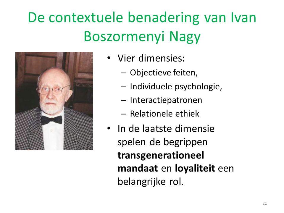 De contextuele benadering van Ivan Boszormenyi Nagy Vier dimensies: – Objectieve feiten, – Individuele psychologie, – Interactiepatronen – Relationele