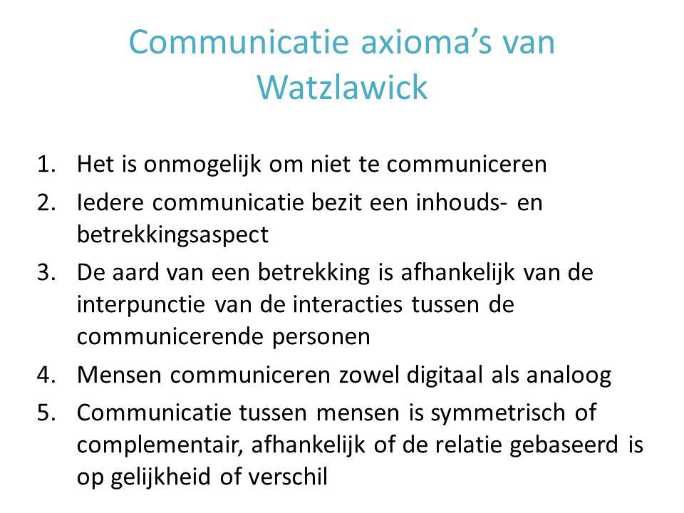 Communicatie axioma's van Watzlawick 1.Het is onmogelijk om niet te communiceren 2.Iedere communicatie bezit een inhouds- en betrekkingsaspect 3.De aa