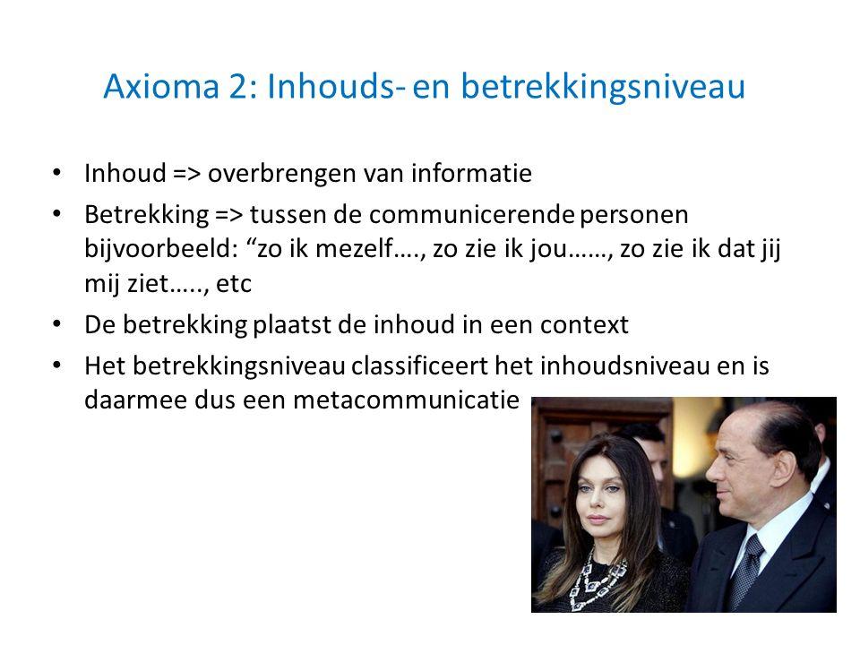 """Axioma 2: Inhouds- en betrekkingsniveau Inhoud => overbrengen van informatie Betrekking => tussen de communicerende personen bijvoorbeeld: """"zo ik meze"""