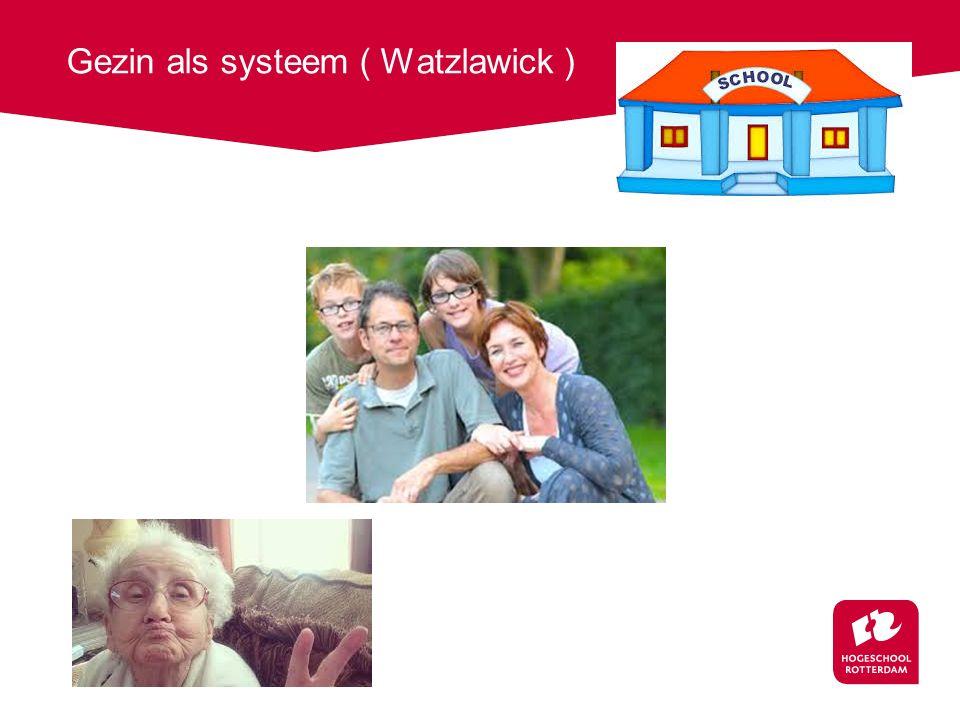 Gezin als systeem ( Watzlawick )