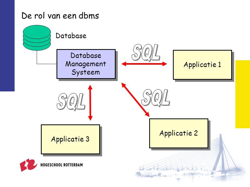 Database Management Systeem Database Management Systeem Applicatie 1 Applicatie 2 Applicatie 3 Database De rol van een dbms