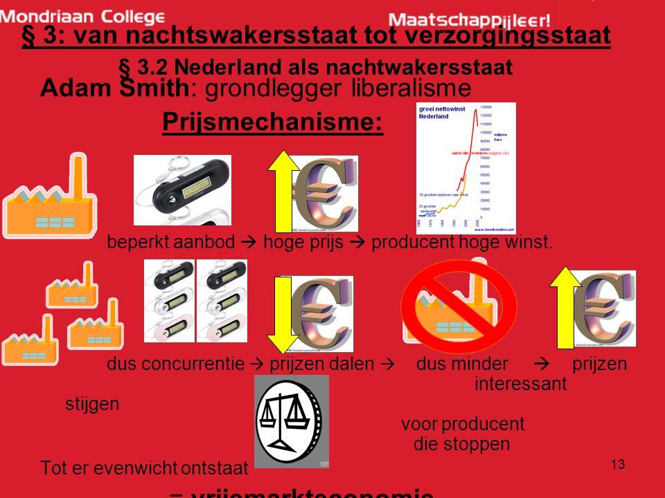 12 § 3: van nachtswakersstaat tot verzorgingsstaat § 3.2 Nederland als nachtwakersstaat Negentiende eeuw nachtwakersstaat: - orde handhaving - bescher