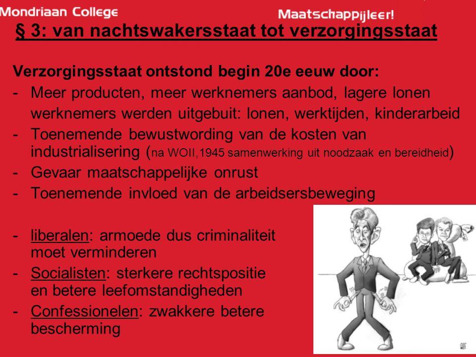 13 § 3: van nachtswakersstaat tot verzorgingsstaat § 3.2 Nederland als nachtwakersstaat Adam Smith: grondlegger liberalisme Prijsmechanisme: beperkt a