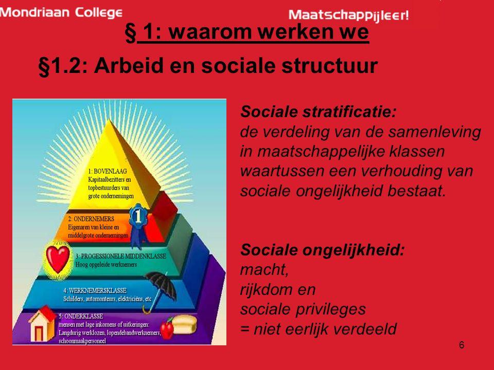 6 § 1: waarom werken we §1.2: Arbeid en sociale structuur Sociale stratificatie: de verdeling van de samenleving in maatschappelijke klassen waartussen een verhouding van sociale ongelijkheid bestaat.
