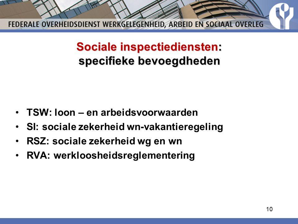 Sociale inspectiediensten: specifieke bevoegdheden TSW: loon – en arbeidsvoorwaarden SI: sociale zekerheid wn-vakantieregeling RSZ: sociale zekerheid wg en wn RVA: werkloosheidsreglementering 10