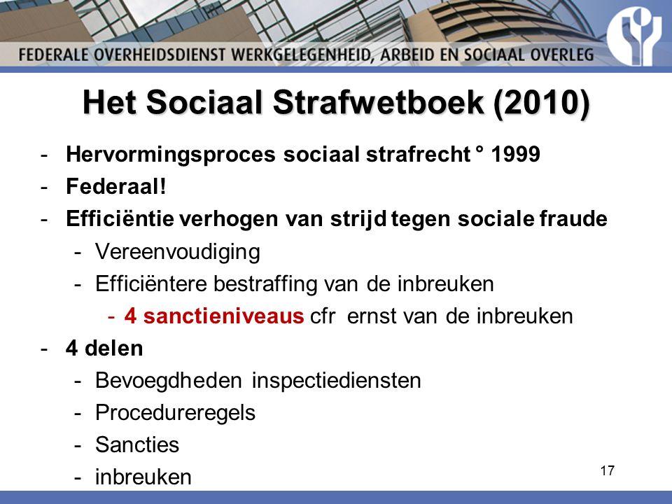 Het Sociaal Strafwetboek (2010) -Hervormingsproces sociaal strafrecht ° 1999 -Federaal.