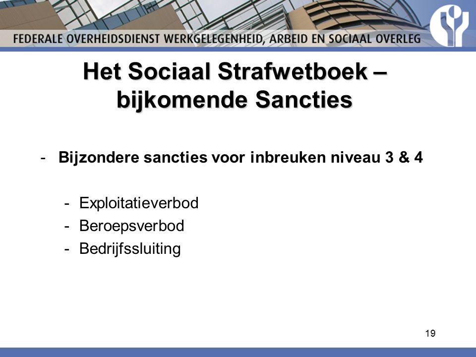 Het Sociaal Strafwetboek – bijkomende Sancties -Bijzondere sancties voor inbreuken niveau 3 & 4 -Exploitatieverbod -Beroepsverbod -Bedrijfssluiting 19