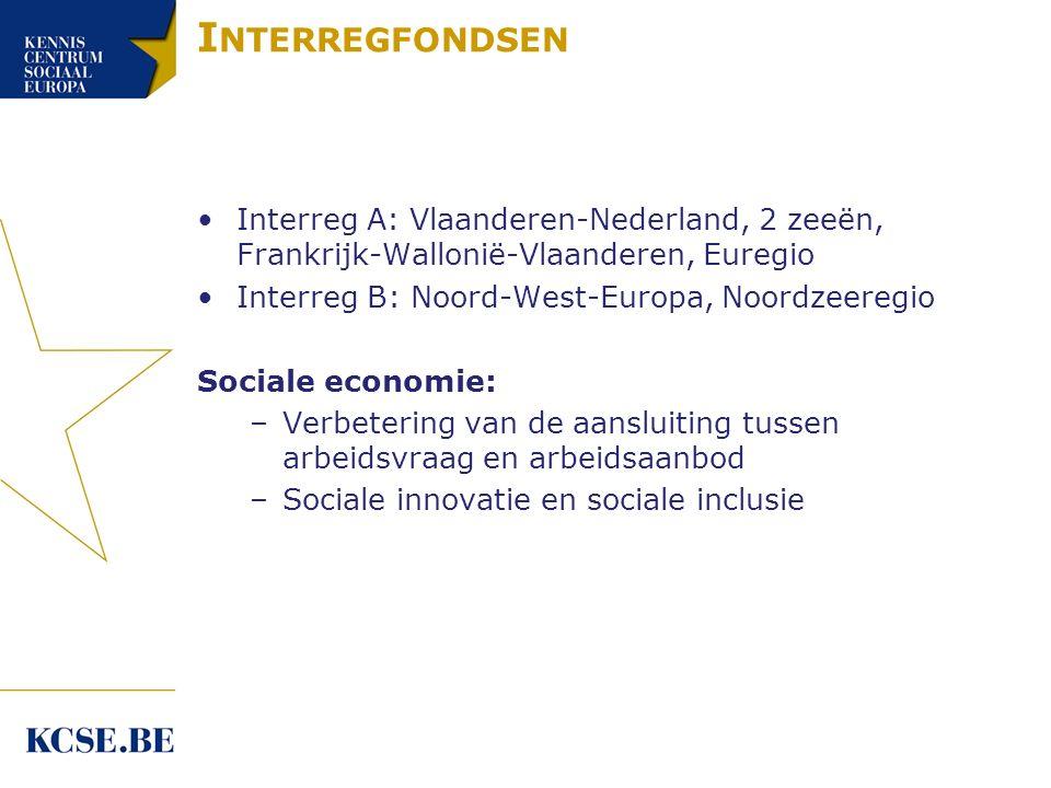 I NTERREGFONDSEN Interreg A: Vlaanderen-Nederland, 2 zeeën, Frankrijk-Wallonië-Vlaanderen, Euregio Interreg B: Noord-West-Europa, Noordzeeregio Sociale economie: –Verbetering van de aansluiting tussen arbeidsvraag en arbeidsaanbod –Sociale innovatie en sociale inclusie