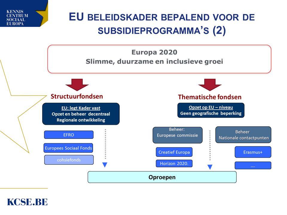 A ANTAL K ENMERKEN VAN EU SUBSIDIES Programmaperiode 2014 – 2020: Financieringsprogramma – werkprogramma's – subsidieoproep - projectidee Transnationale samenwerking Europese middelen zijn altijd projectmatig, co-financiering en pre-financiering Aandacht voor impact en disseminatie van het project.
