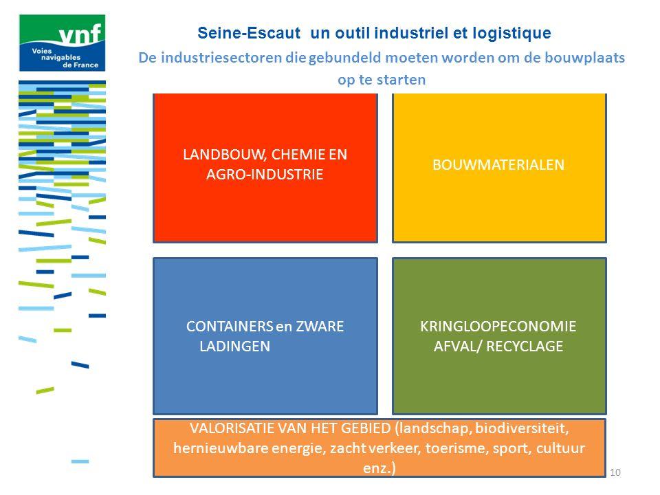 Seine-Escaut un outil industriel et logistique 10 LANDBOUW, CHEMIE EN AGRO-INDUSTRIE KRINGLOOPECONOMIE AFVAL/ RECYCLAGE CONTAINERS en ZWARE LADINGEN B