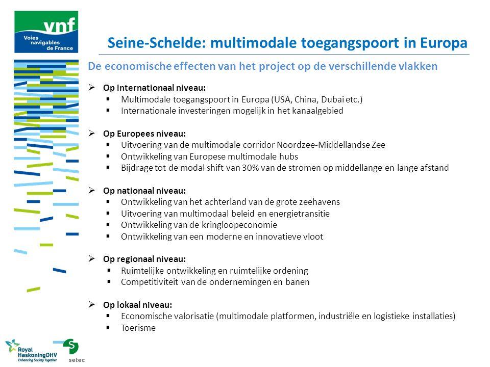 Seine-Schelde: multimodale toegangspoort in Europa De economische effecten van het project op de verschillende vlakken  Op internationaal niveau:  M
