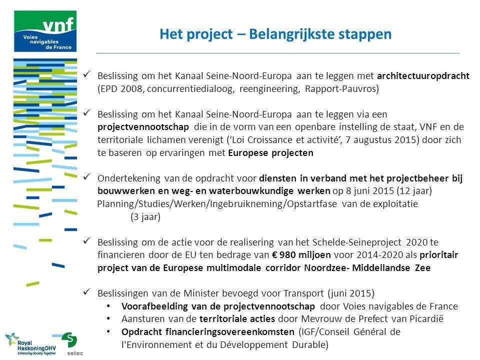Het project – Belangrijkste stappen Beslissing om het Kanaal Seine-Noord-Europa aan te leggen met architectuuropdracht (EPD 2008, concurrentiedialoog,