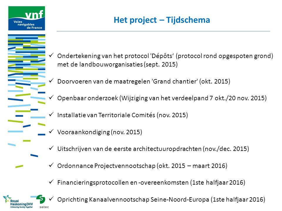Het project – Tijdschema Ondertekening van het protocol 'Dépôts' (protocol rond opgespoten grond) met de landbouworganisaties (sept. 2015) Doorvoeren