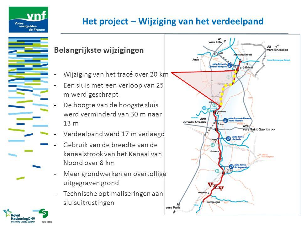 Belangrijkste wijzigingen -Wijziging van het tracé over 20 km -Een sluis met een verloop van 25 m werd geschrapt -De hoogte van de hoogste sluis werd