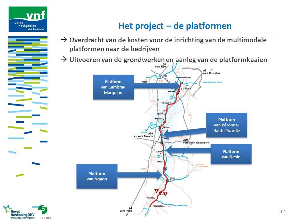 17 Platform van Cambrai- Marquion Platform van Cambrai- Marquion Platform van Nesle Platform van Nesle Het project – de platformen  Overdracht van de