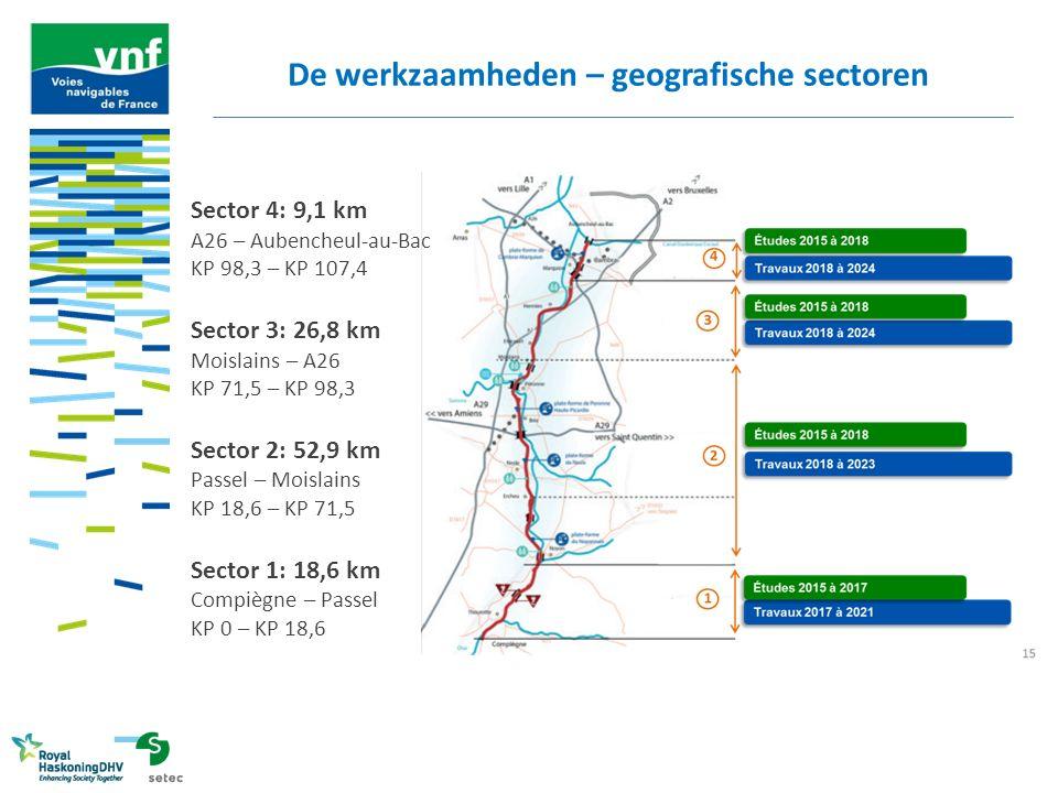 De werkzaamheden – geografische sectoren Sector 4: 9,1 km A26 – Aubencheul-au-Bac KP 98,3 – KP 107,4 Sector 3: 26,8 km Moislains – A26 KP 71,5 – KP 98