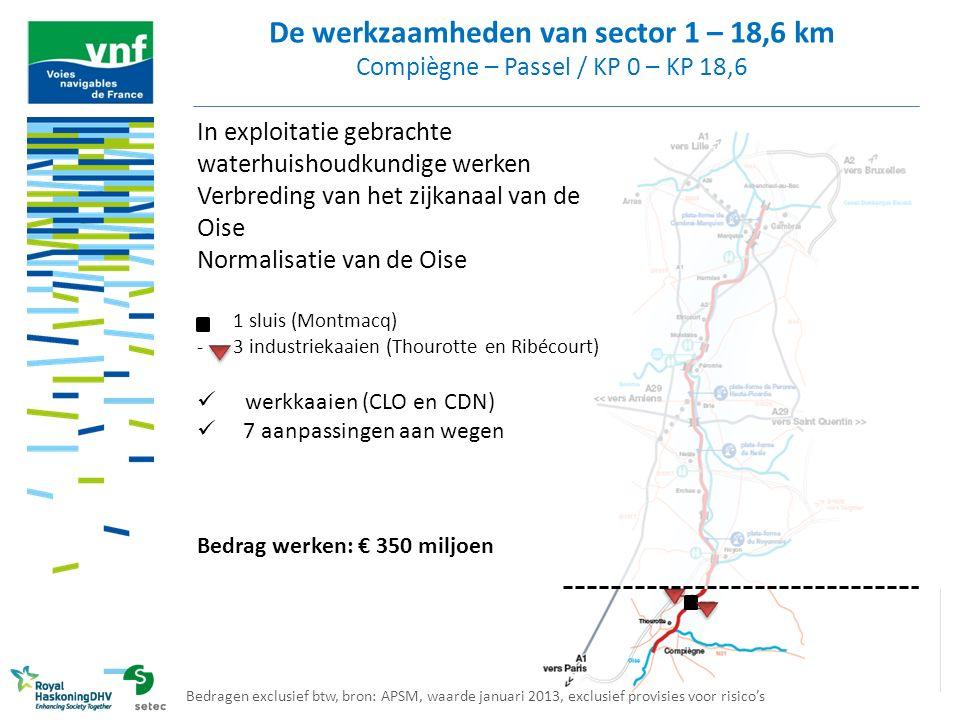 De werkzaamheden van sector 1 – 18,6 km Compiègne – Passel / KP 0 – KP 18,6 In exploitatie gebrachte waterhuishoudkundige werken Verbreding van het zi