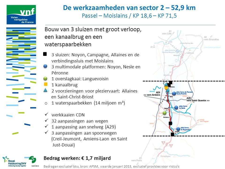 De werkzaamheden van sector 2 – 52,9 km Passel – Moislains / KP 18,6 – KP 71,5 Bouw van 3 sluizen met groot verloop, een kanaalbrug en een waterspaarb