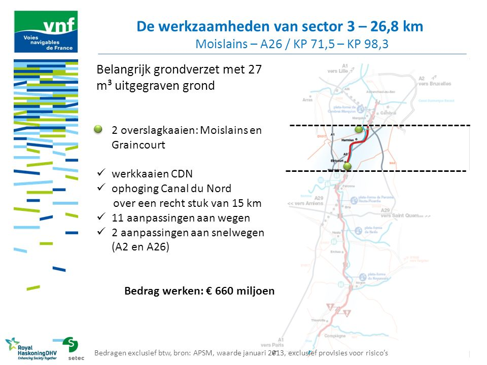 De werkzaamheden van sector 3 – 26,8 km Moislains – A26 / KP 71,5 – KP 98,3 Belangrijk grondverzet met 27 m³ uitgegraven grond -2 overslagkaaien: Mois