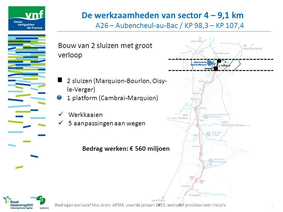 De werkzaamheden van sector 4 – 9,1 km A26 – Aubencheul-au-Bac / KP 98,3 – KP 107,4 Bedragen exclusief btw, bron: APSM, waarde januari 2013, exclusief