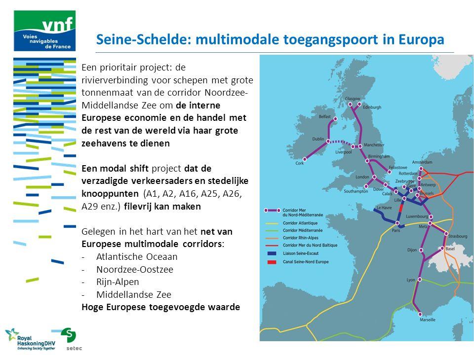 Seine-Schelde: multimodale toegangspoort in Europa 44% van de havenstromen van EU- 27 40% van de binnenvaartstromen van EU-27 16% van de spoorstromen van EU- 27 Europese multimodale uitdagingen Rijsel, Parijs, Lyon, Straatsburg Seine-Schelde = enige grote Europese binnenvaartproject Financiering CEF 2014-2020 o € 1,6 miljard/€ 13 miljard voor NSMED o € 980 miljoen Seine-Schelde (2014- 2019) o 35 projecten aangehouden/276 (EU-27) voor NSMED waaronder 19 waterwegen en trein De belangrijkste kenmerken van de corridor Noordzee-Middellandse Zee