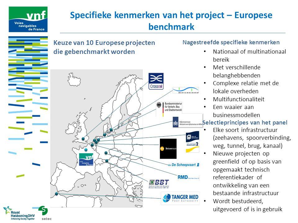 Specifieke kenmerken van het project – Europese benchmark Nationaal of multinationaal bereik Met verschillende belanghebbenden Complexe relatie met de