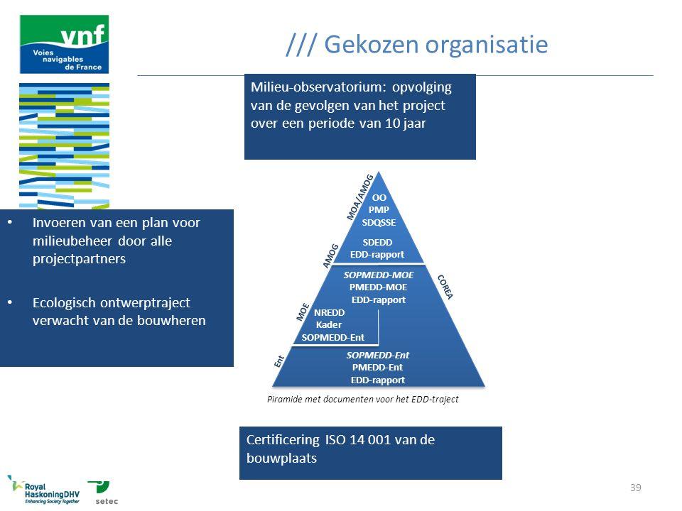 39 /// Gekozen organisatie Invoeren van een plan voor milieubeheer door alle projectpartners Ecologisch ontwerptraject verwacht van de bouwheren OO PM